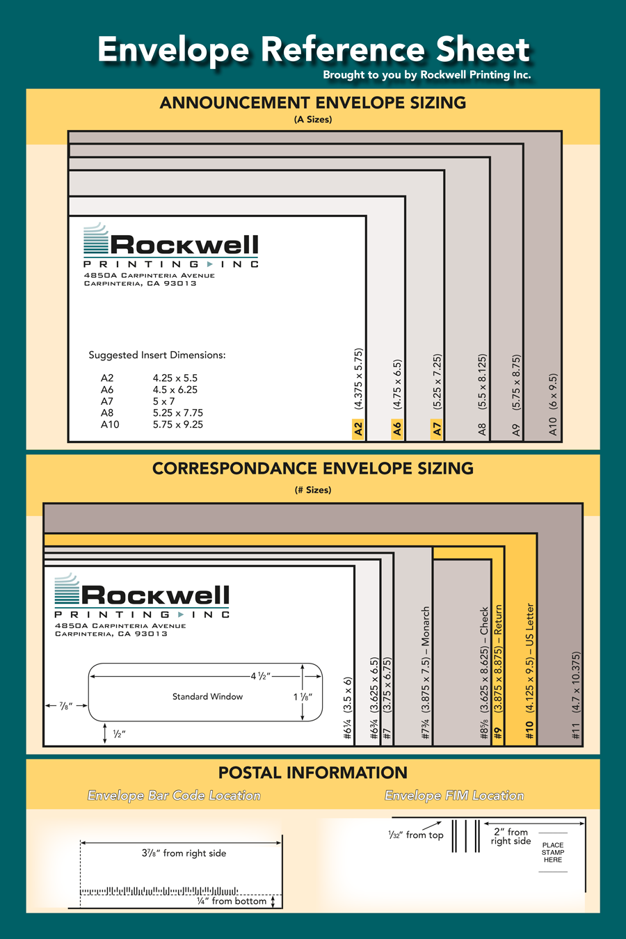 Envelope Reference Chart - Rockwell Printing
